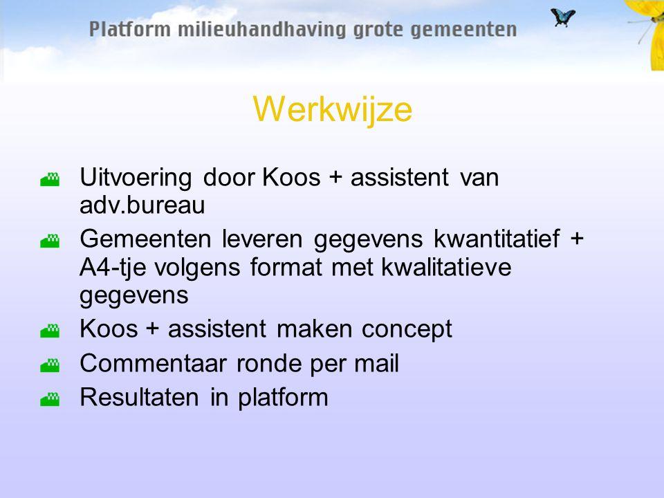 Werkwijze Uitvoering door Koos + assistent van adv.bureau Gemeenten leveren gegevens kwantitatief + A4-tje volgens format met kwalitatieve gegevens Koos + assistent maken concept Commentaar ronde per mail Resultaten in platform