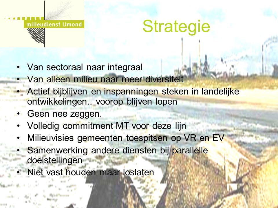Strategie Van sectoraal naar integraal Van alleen milieu naar meer diversiteit Actief bijblijven en inspanningen steken in landelijke ontwikkelingen..