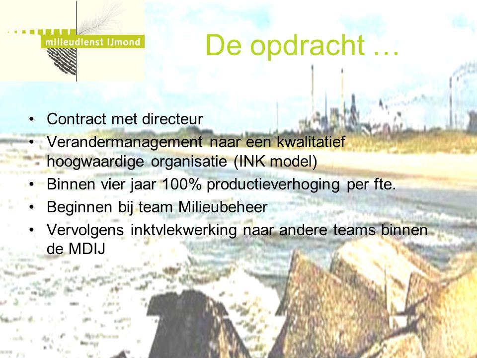 De opdracht … Contract met directeur Verandermanagement naar een kwalitatief hoogwaardige organisatie (INK model) Binnen vier jaar 100% productieverho
