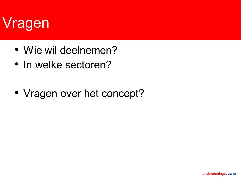ondernemingsdossier Vragen Wie wil deelnemen In welke sectoren Vragen over het concept