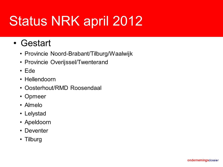 ondernemingsdossier Status NRK april 2012 Gestart Provincie Noord-Brabant/Tilburg/Waalwijk Provincie Overijssel/Twenterand Ede Hellendoorn Oosterhout/RMD Roosendaal Opmeer Almelo Lelystad Apeldoorn Deventer Tilburg