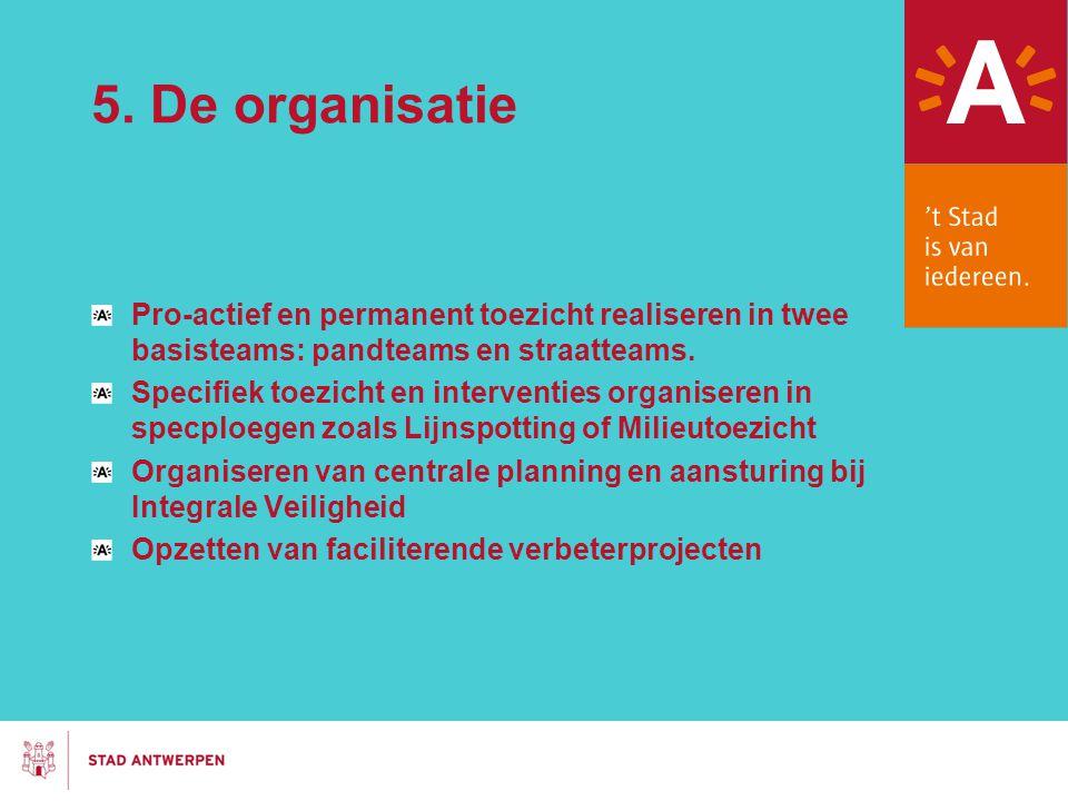 5. De organisatie Pro-actief en permanent toezicht realiseren in twee basisteams: pandteams en straatteams. Specifiek toezicht en interventies organis