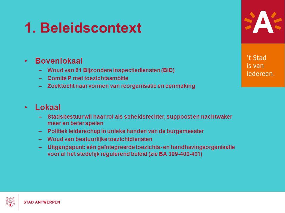 1. Beleidscontext Bovenlokaal –Woud van 61 Bijzondere Inspectiediensten (BID) –Comité P met toezichtsambitie –Zoektocht naar vormen van reorganisatie