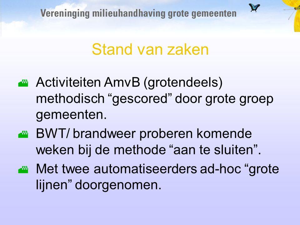 Stand van zaken Activiteiten AmvB (grotendeels) methodisch gescored door grote groep gemeenten.
