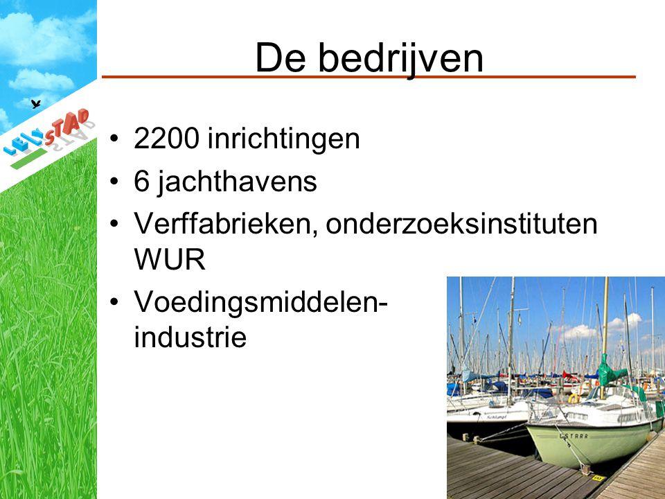De bedrijven 2200 inrichtingen 6 jachthavens Verffabrieken, onderzoeksinstituten WUR Voedingsmiddelen- industrie