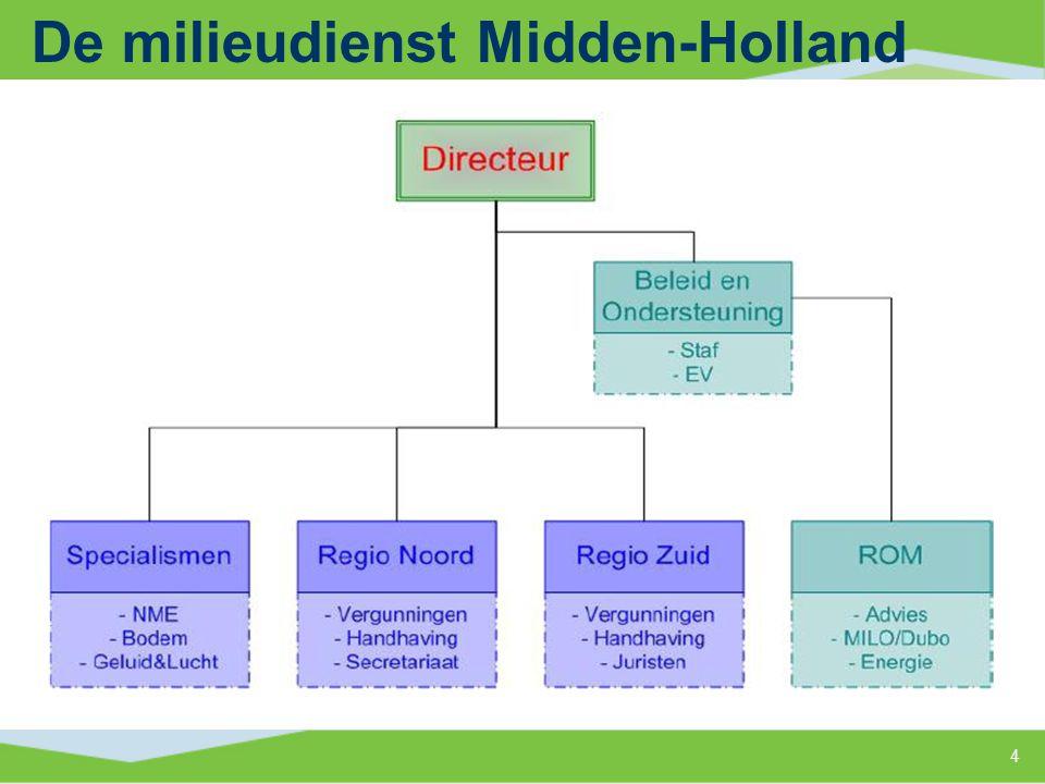 Werkwijze regio Midden-Holland 5 Gemeenten hebben alle milieuwerkzaam- heden bij de MD ondergebracht: - wettelijke é n keuzetaken Bij de gemeenten 1 contactpersoon (milieuco ö rdinator) Besluiten/overleggen via Awm en BCM Uitvoering conform jaarprogramma 2-maandelijke voortgangsrapportage