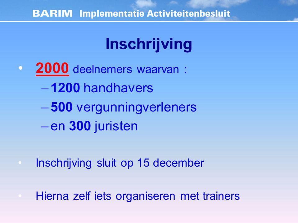 Inschrijving 2000 deelnemers waarvan : –1200 handhavers –500 vergunningverleners –en 300 juristen Inschrijving sluit op 15 december Hierna zelf iets organiseren met trainers