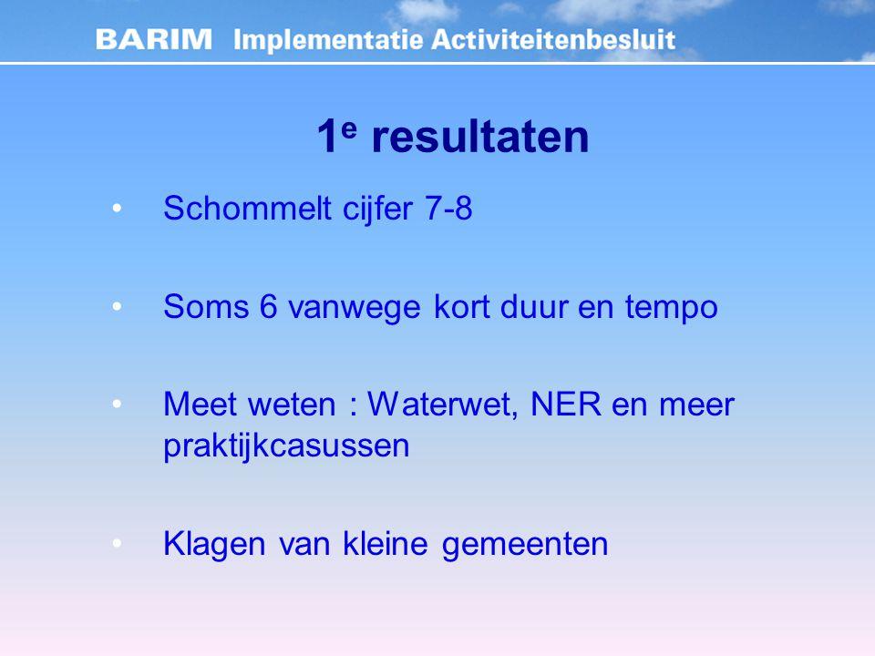 1 e resultaten Schommelt cijfer 7-8 Soms 6 vanwege kort duur en tempo Meet weten : Waterwet, NER en meer praktijkcasussen Klagen van kleine gemeenten