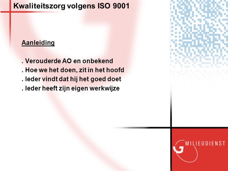 Kwaliteitszorg volgens ISO 9001 Aanleiding. Verouderde AO en onbekend.