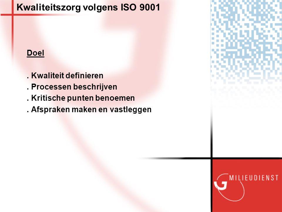 Kwaliteitszorg volgens ISO 9001 Doel. Kwaliteit definieren.