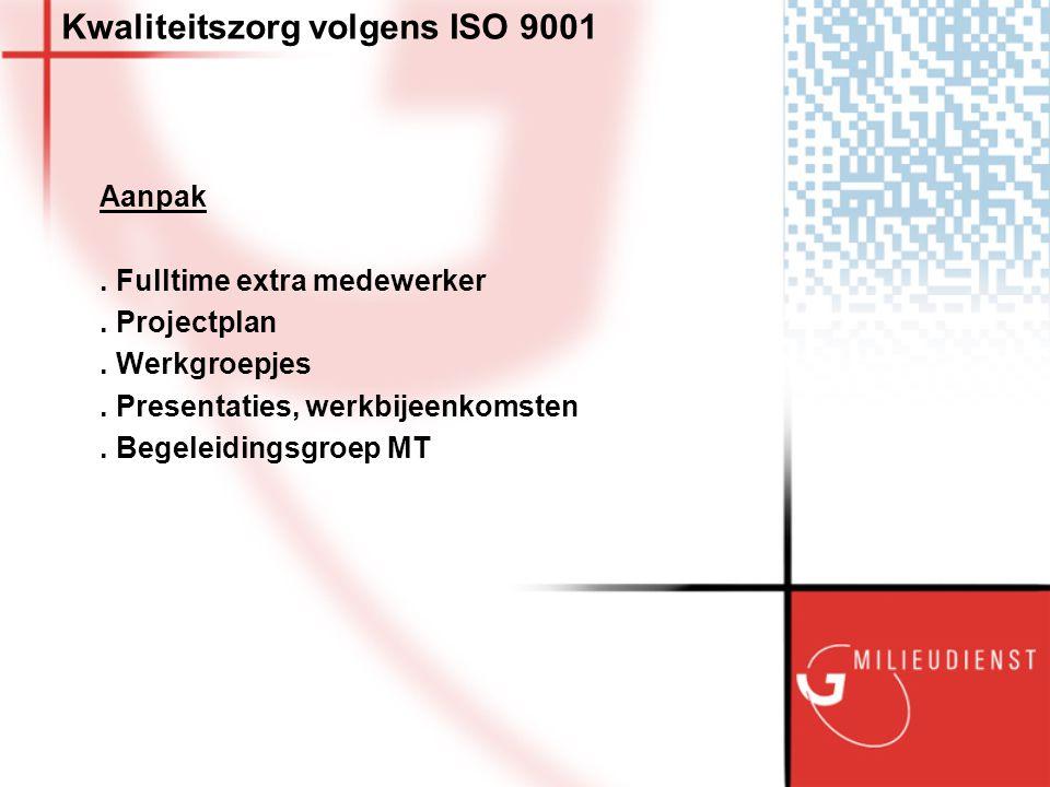 Kwaliteitszorg volgens ISO 9001 Aanpak. Fulltime extra medewerker.