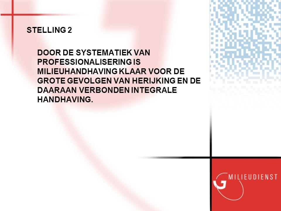 STELLING 2 DOOR DE SYSTEMATIEK VAN PROFESSIONALISERING IS MILIEUHANDHAVING KLAAR VOOR DE GROTE GEVOLGEN VAN HERIJKING EN DE DAARAAN VERBONDEN INTEGRALE HANDHAVING.