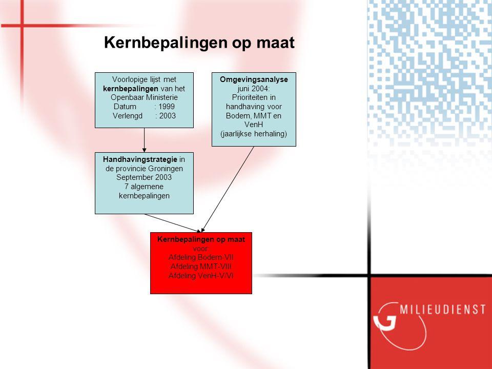 Voorlopige lijst met kernbepalingen van het Openbaar Ministerie Datum : 1999 Verlengd : 2003 Handhavingstrategie in de provincie Groningen September 2