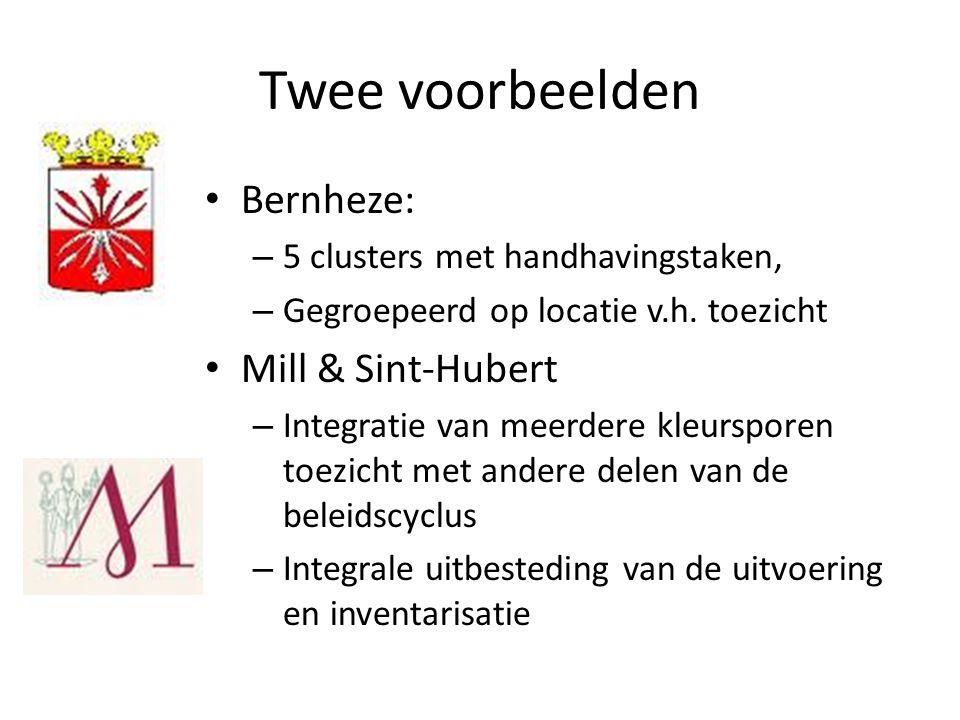 Twee voorbeelden Bernheze: – 5 clusters met handhavingstaken, – Gegroepeerd op locatie v.h. toezicht Mill & Sint-Hubert – Integratie van meerdere kleu