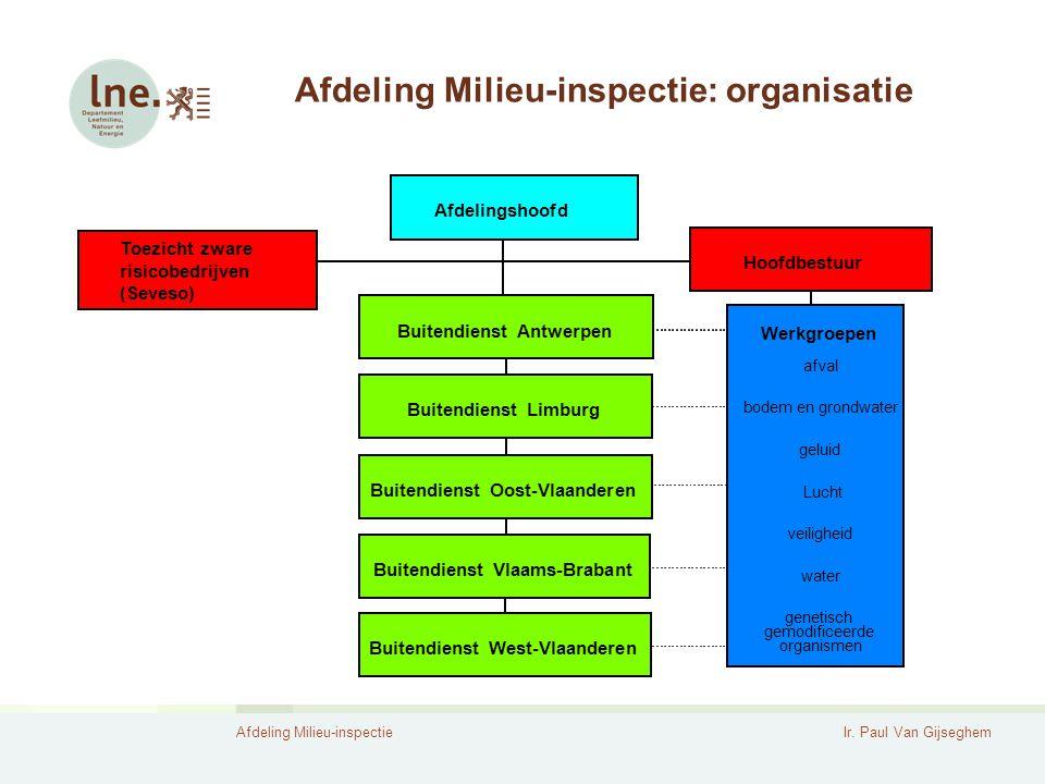 Afdeling Milieu-inspectieIr. Paul Van Gijseghem Afdeling Milieu-inspectie: organisatie