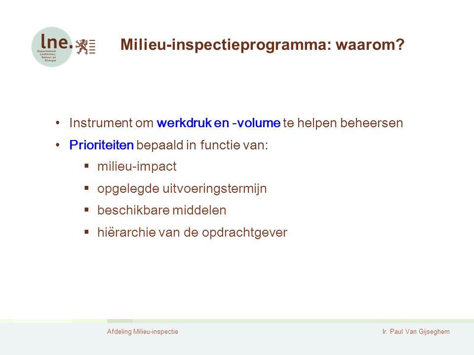Afdeling Milieu-inspectieIr.Paul Van Gijseghem Milieu-inspectieprogramma: waarom.