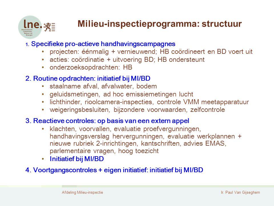 Afdeling Milieu-inspectieIr.Paul Van Gijseghem Milieu-inspectieprogramma: structuur 1.