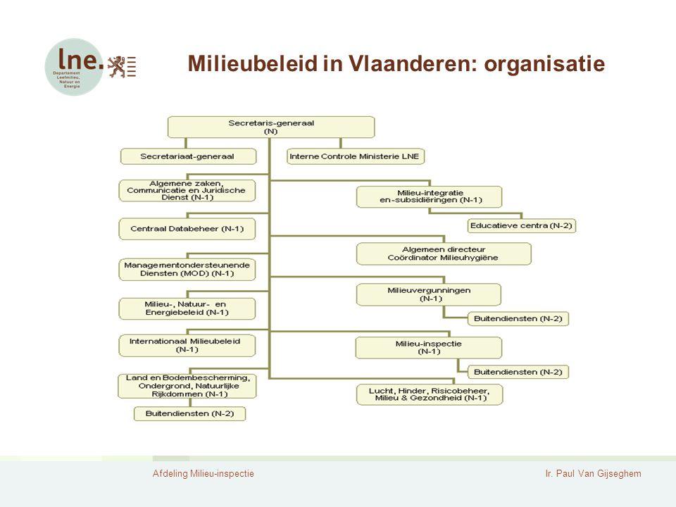 Afdeling Milieu-inspectieIr. Paul Van Gijseghem Milieubeleid in Vlaanderen: organisatie