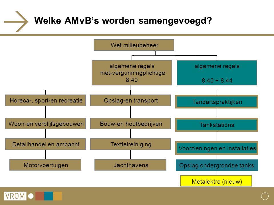 Welke AMvB's worden samengevoegd? Motorvoertuigen Detailhandel en ambacht Woon-en verblijfsgebouwen Horeca-, sport-en recreatie Jachthavens Textielrei