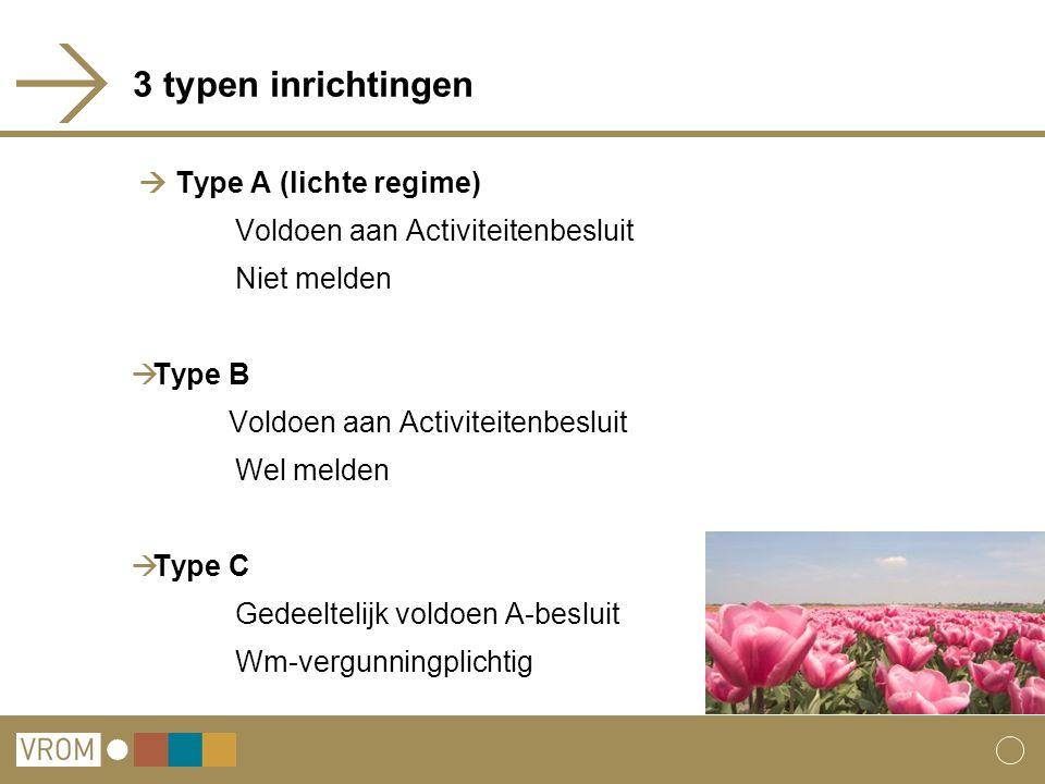 3 typen inrichtingen  Type A (lichte regime) Voldoen aan Activiteitenbesluit Niet melden  Type B Voldoen aan Activiteitenbesluit Wel melden  Type C