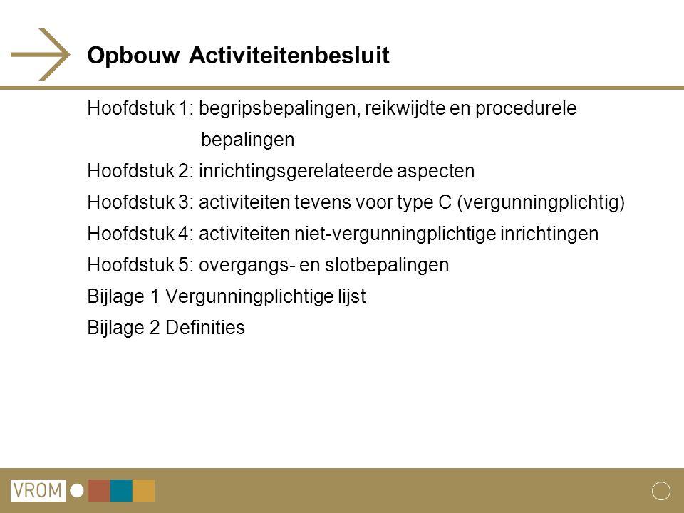 Opbouw Activiteitenbesluit Hoofdstuk 1: begripsbepalingen, reikwijdte en procedurele bepalingen Hoofdstuk 2: inrichtingsgerelateerde aspecten Hoofdstu