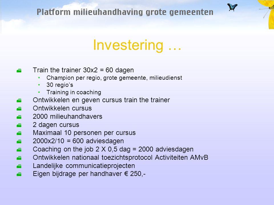 Investering … Train the trainer 30x2 = 60 dagen Champion per regio, grote gemeente, milieudienst 30 regio's Training in coaching Ontwikkelen en geven