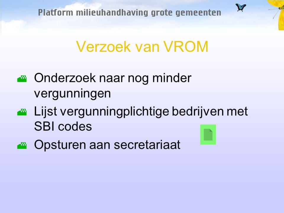 Verzoek van VROM Onderzoek naar nog minder vergunningen Lijst vergunningplichtige bedrijven met SBI codes Opsturen aan secretariaat