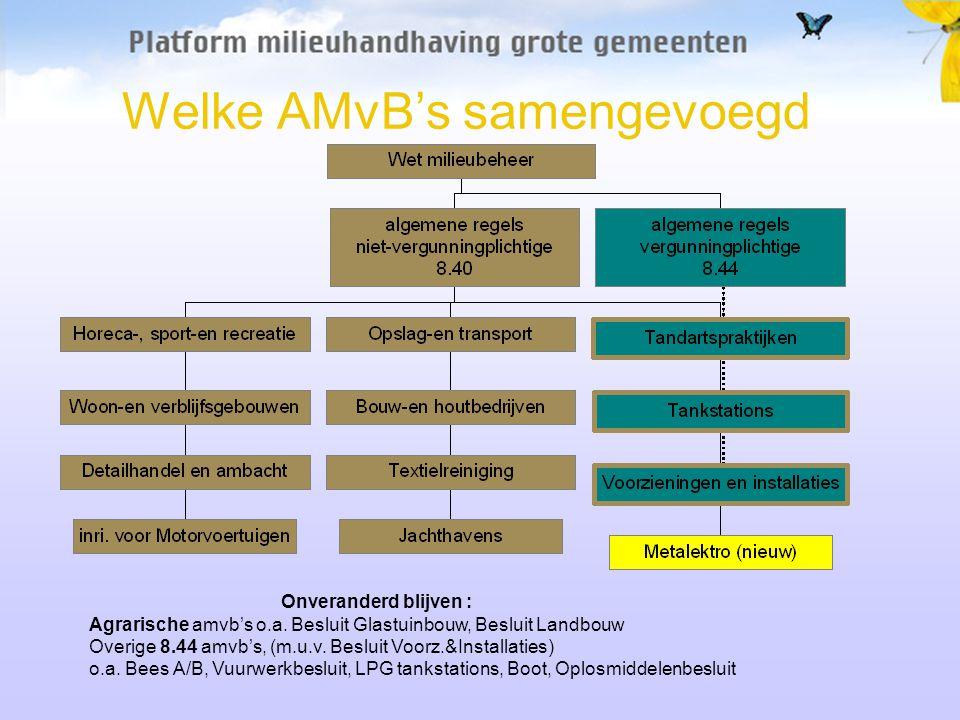Welke AMvB's samengevoegd Onveranderd blijven : Agrarische amvb's o.a.