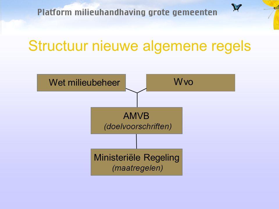 Structuur nieuwe algemene regels Ministeriële Regeling (maatregelen) AMVB (doelvoorschriften) Wet milieubeheer Wvo