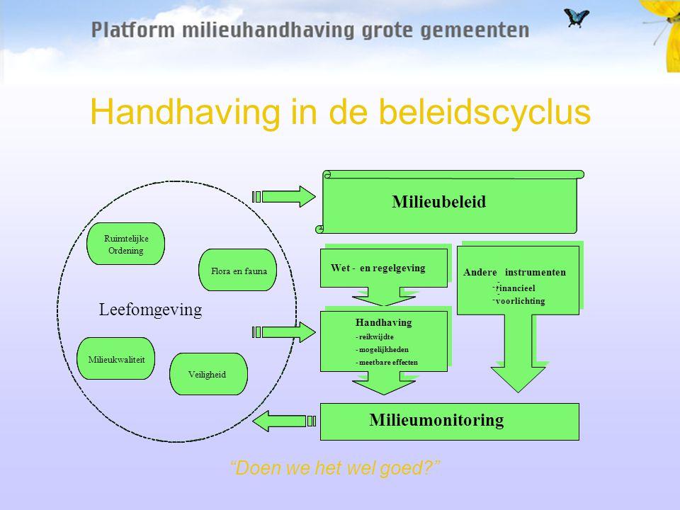 Handhaving in de beleidscyclus Milieubeleid Wet-en regelgeving Wet-en regelgeving Andereinstrumenten -financieel -voorlichting Andereinstrumenten - financieel - voorlichting Handhaving -reikwijdte -mogelijkheden -meetbare effecten Handhaving -reikwijdte -mogelijkheden -meetbare effecten Milieumonitoring Veiligheid Flora en fauna Ruimtelijke Ordening Milieukwaliteit Milieubeleid Wet-en regelgeving Wet-en regelgeving - - Andere - - Handhaving -reikwijdte -mogelijkheden -meetbare effecten Handhaving -reikwijdte -mogelijkheden -meetbare effecten Milieumonitoring Veiligheid Flora en fauna Ruimtelijke Ordening Milieukwaliteit Leefomgeving Veiligheid Flora en fauna Ruimtelijke Ordening Ruimtelijke Ordening Milieukwaliteit Doen we het wel goed
