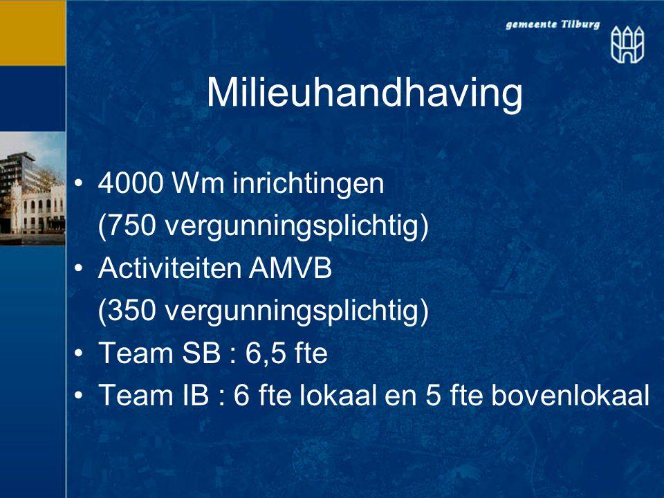 Milieuhandhaving 4000 Wm inrichtingen (750 vergunningsplichtig) Activiteiten AMVB (350 vergunningsplichtig) Team SB : 6,5 fte Team IB : 6 fte lokaal e