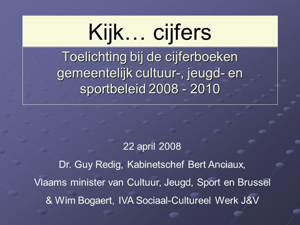 Kijk… cijfers Toelichting bij de cijferboeken gemeentelijk cultuur-, jeugd- en sportbeleid 2008 - 2010 22 april 2008 Dr.