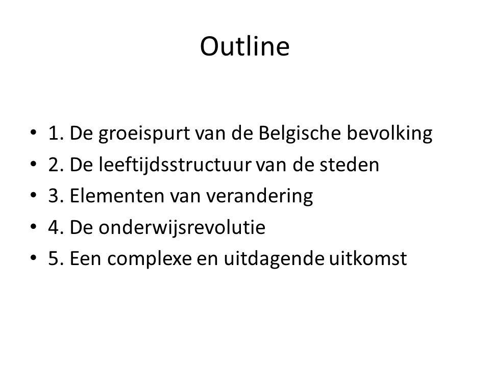 Outline 1. De groeispurt van de Belgische bevolking 2.