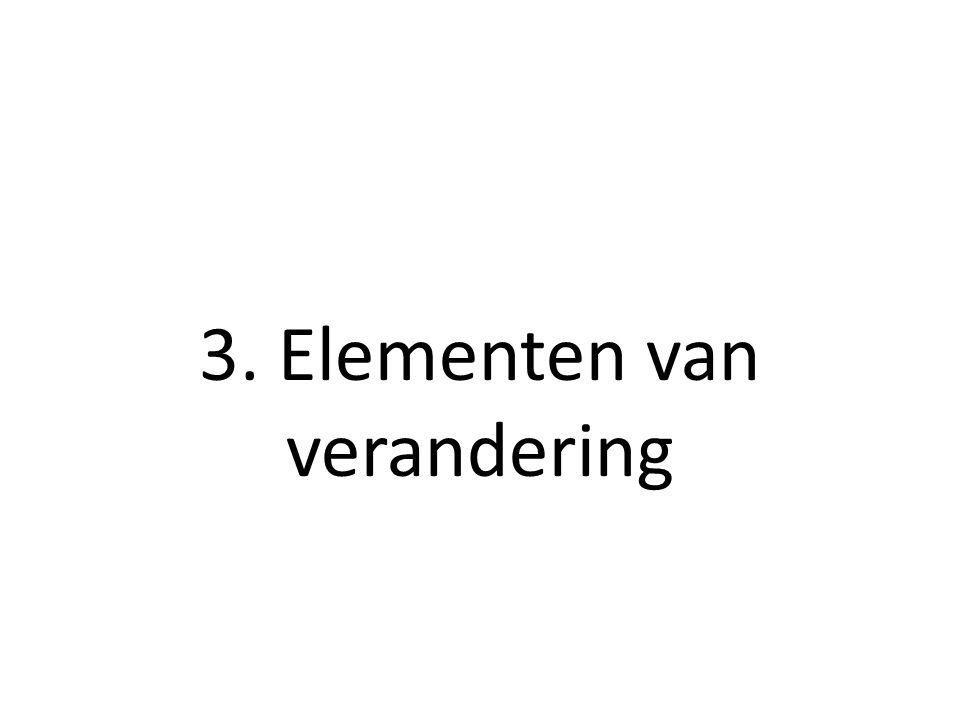 3. Elementen van verandering