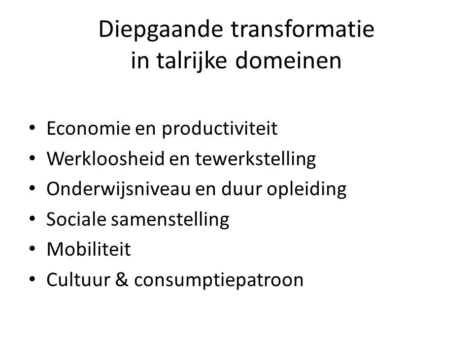 Diepgaande transformatie in talrijke domeinen Economie en productiviteit Werkloosheid en tewerkstelling Onderwijsniveau en duur opleiding Sociale samenstelling Mobiliteit Cultuur & consumptiepatroon