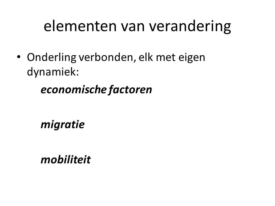 elementen van verandering Onderling verbonden, elk met eigen dynamiek: La economische factoren La migratie La mobiliteit
