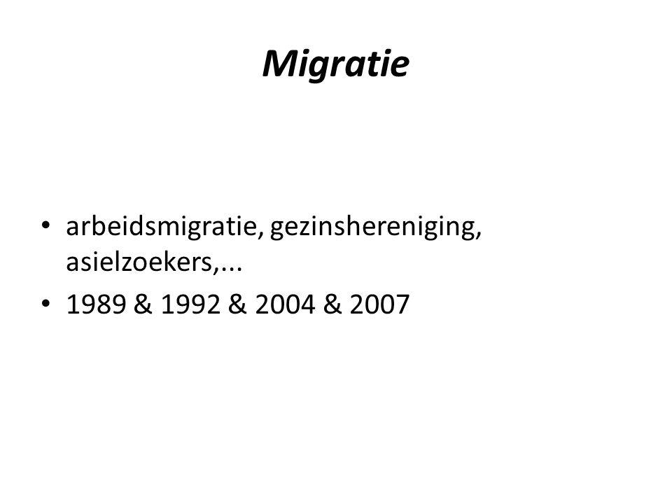 Migratie arbeidsmigratie, gezinshereniging, asielzoekers,... 1989 & 1992 & 2004 & 2007