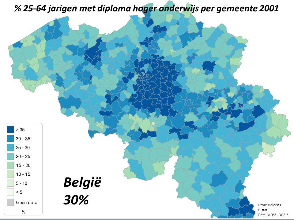 Bron: Belcens - Histat Data: ADSEI-DGSIE België 30% % 25-64 jarigen met diploma hoger onderwijs per gemeente 2001