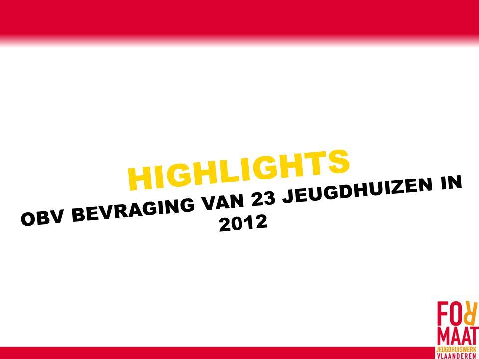HIGHLIGHTS OBV BEVRAGING VAN 23 JEUGDHUIZEN IN 2012