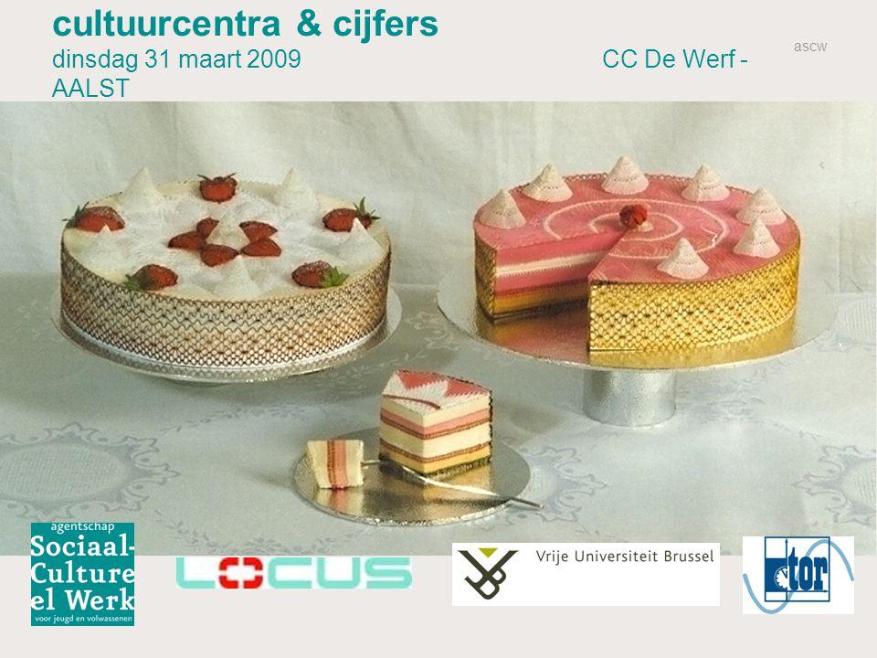 cultuurcentra & cijfers dinsdag 31 maart 2009 CC De Werf - AALST ascw