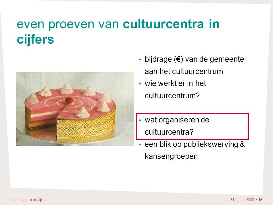 cultuurcentra in cijfers 31 maart 2009 16 even proeven van cultuurcentra in cijfers bijdrage (€) van de gemeente aan het cultuurcentrum wie werkt er i