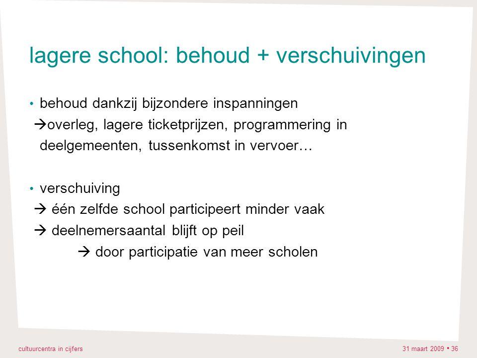 cultuurcentra in cijfers 31 maart 2009 36 lagere school: behoud + verschuivingen behoud dankzij bijzondere inspanningen  overleg, lagere ticketprijze