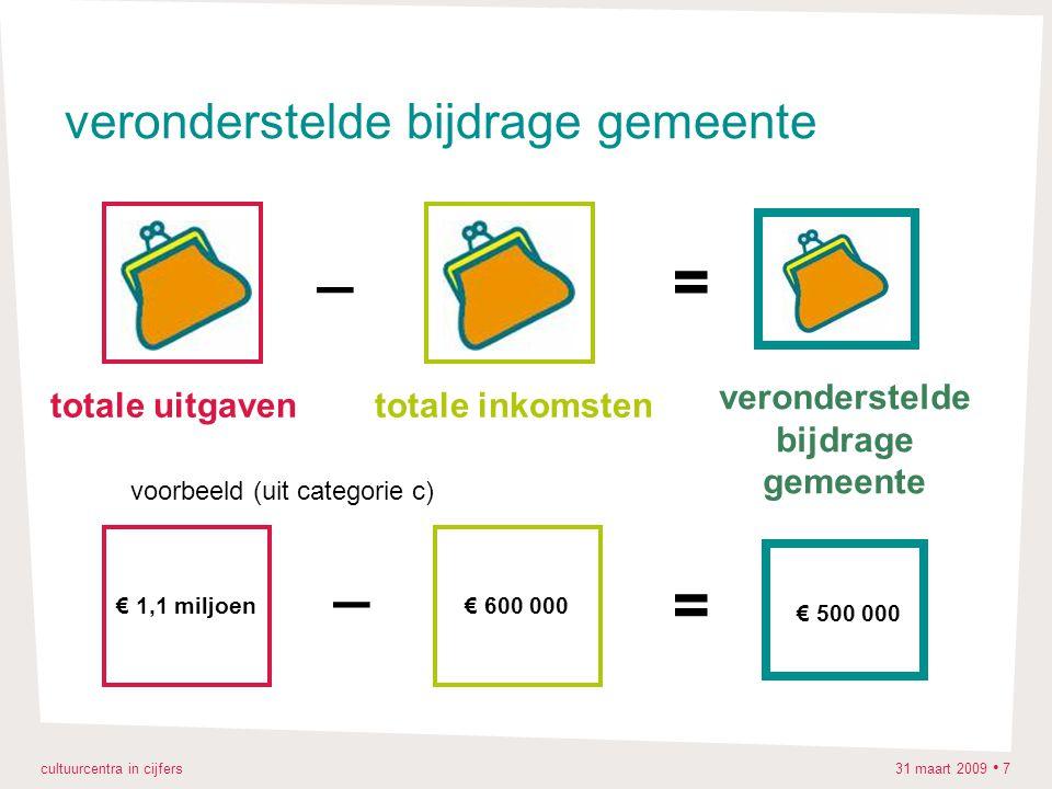 cultuurcentra in cijfers 31 maart 2009 7 veronderstelde bijdrage gemeente totale uitgaventotale inkomsten _ = veronderstelde bijdrage gemeente voorbeeld (uit categorie c) = _ € 1,1 miljoen€ 600 000 € 500 000