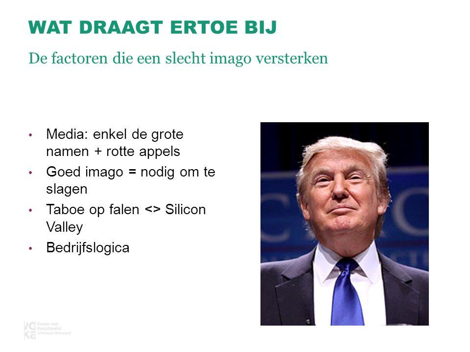 Media: enkel de grote namen + rotte appels Goed imago = nodig om te slagen Taboe op falen <> Silicon Valley Bedrijfslogica WAT DRAAGT ERTOE BIJ De factoren die een slecht imago versterken