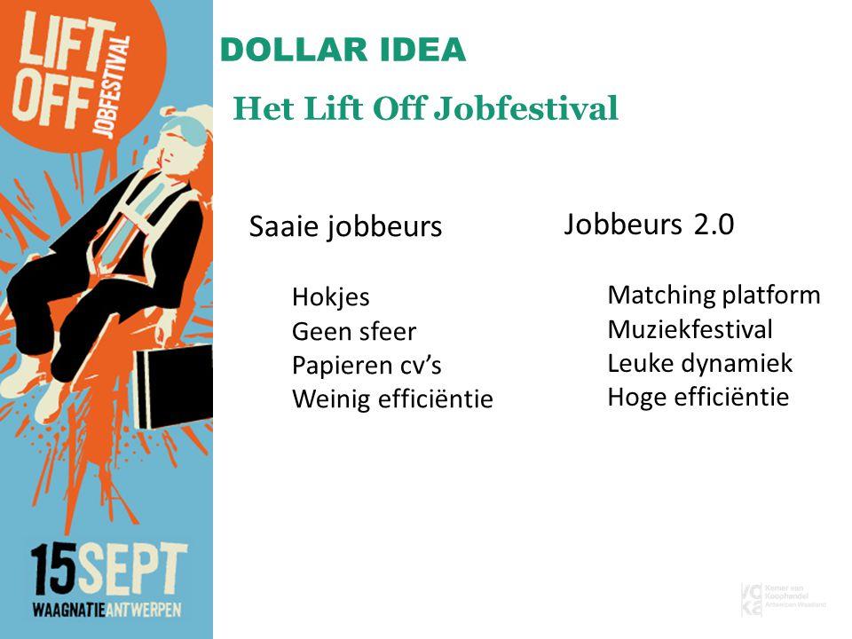 MILLION DOLLAR IDEA Het Lift Off Jobfestival Saaie jobbeurs Hokjes Geen sfeer Papieren cv's Weinig efficiëntie Jobbeurs 2.0 Matching platform Muziekfestival Leuke dynamiek Hoge efficiëntie