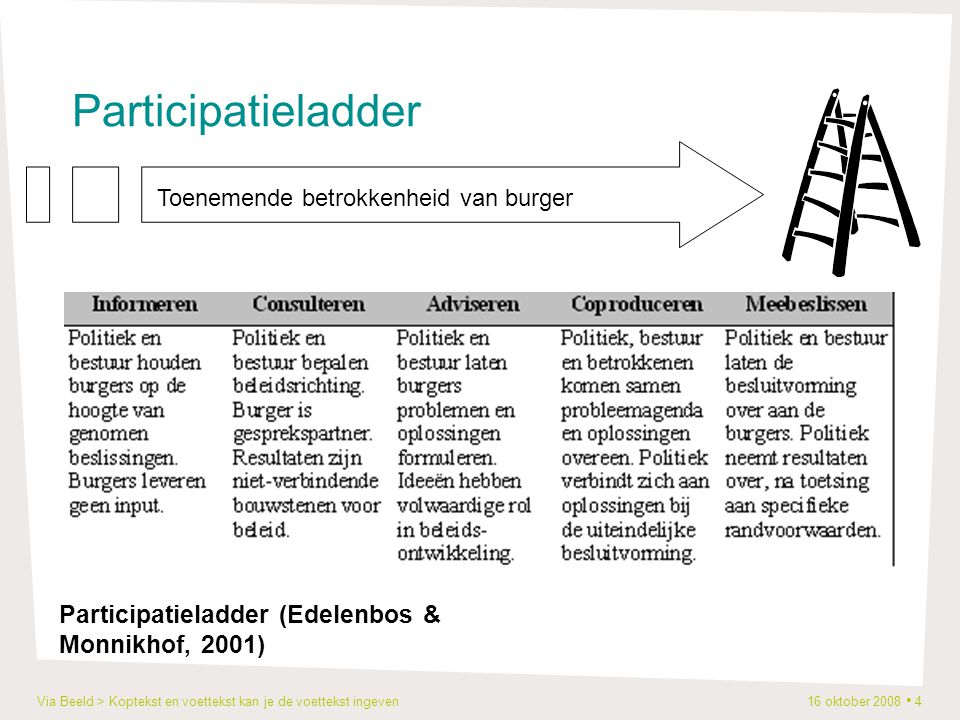 Via Beeld > Koptekst en voettekst kan je de voettekst ingeven 16 oktober 2008 4 Participatieladder Participatieladder (Edelenbos & Monnikhof, 2001) Toenemende betrokkenheid van burger