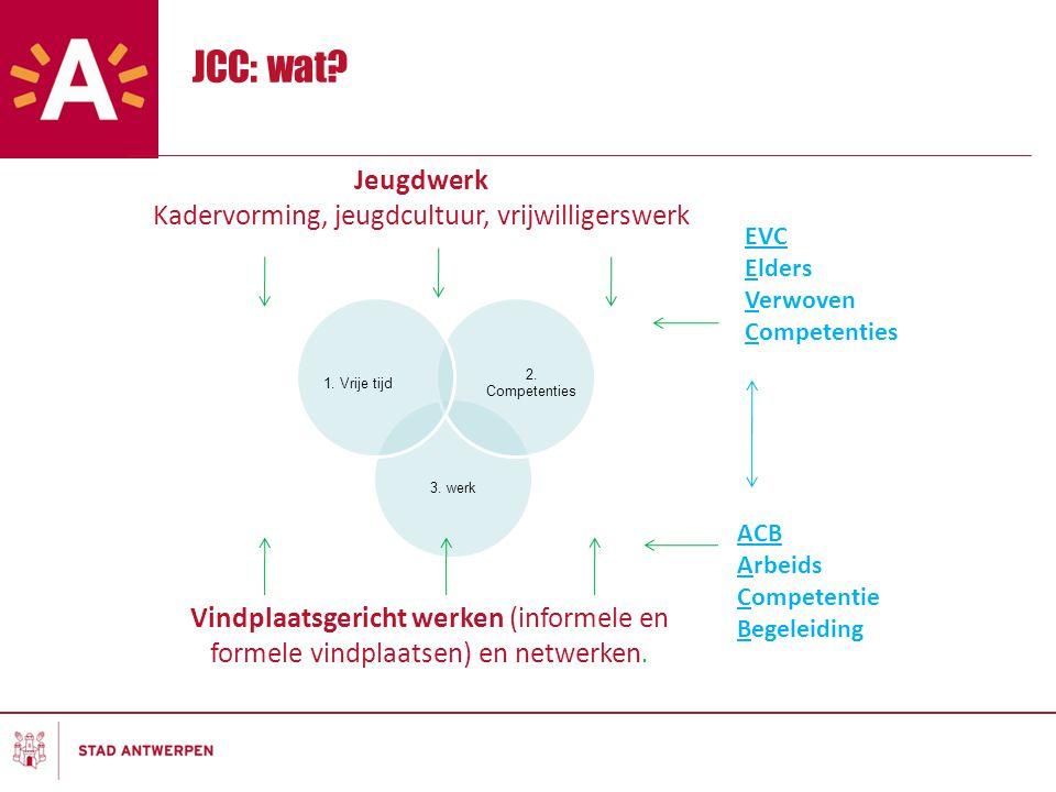JCC: wat.3. werk 2. Competenties 1.