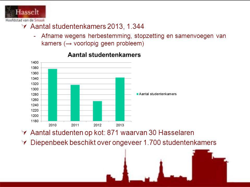  Aantal studentenkamers 2013, 1.344 -Afname wegens herbestemming, stopzetting en samenvoegen van kamers (→ voorlopig geen probleem)  Aantal studenten op kot: 871 waarvan 30 Hasselaren  Diepenbeek beschikt over ongeveer 1.700 studentenkamers