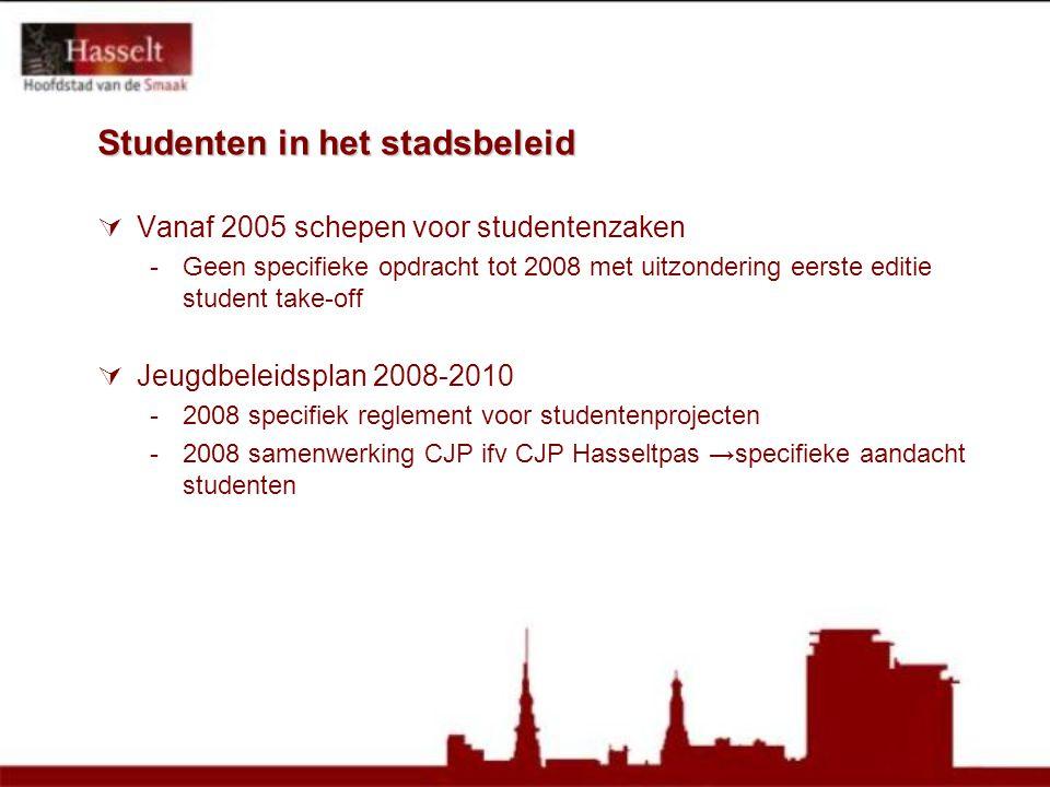 Studenten in het stadsbeleid  Vanaf 2005 schepen voor studentenzaken -Geen specifieke opdracht tot 2008 met uitzondering eerste editie student take-o