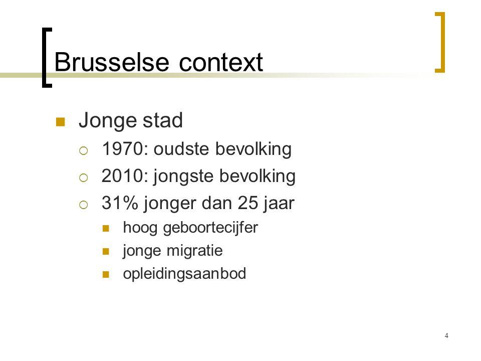 Brusselse context Jonge stad  1970: oudste bevolking  2010: jongste bevolking  31% jonger dan 25 jaar hoog geboortecijfer jonge migratie opleidings